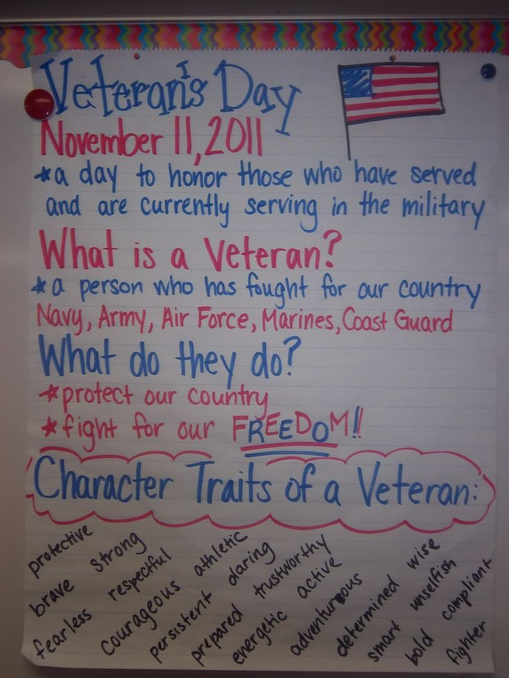 veteran's day - use brainpop video too