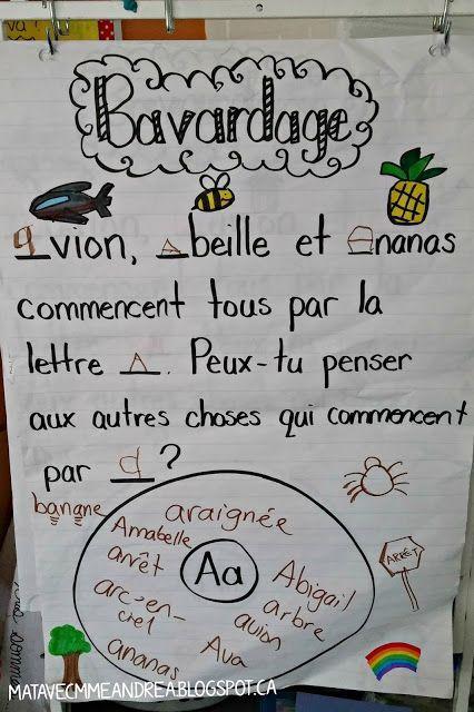 Teaching French alphabet, letters and letter sounds. Bavardage du matin - discuter une lettre par jour en grand groupe