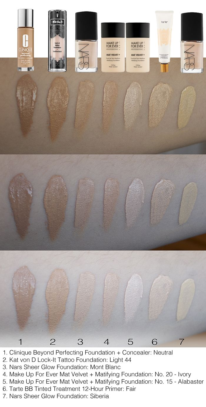 Light Foundation Swatches Clinique Beyond Perfecting Kat