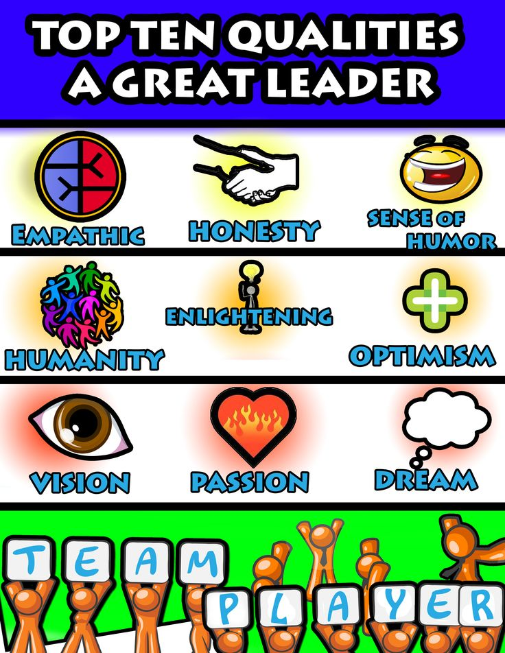 qualities of a good leader julius The top 10 leadership qualities updated: september 26, 2015 a good leader must have the discipline to work toward his or her vision single-mindedly.