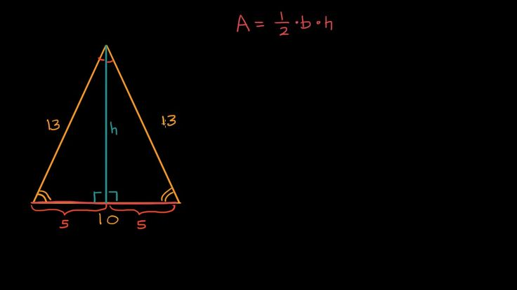 A YouTube video from Khan Academy: Area of an isosceles triangle #learn