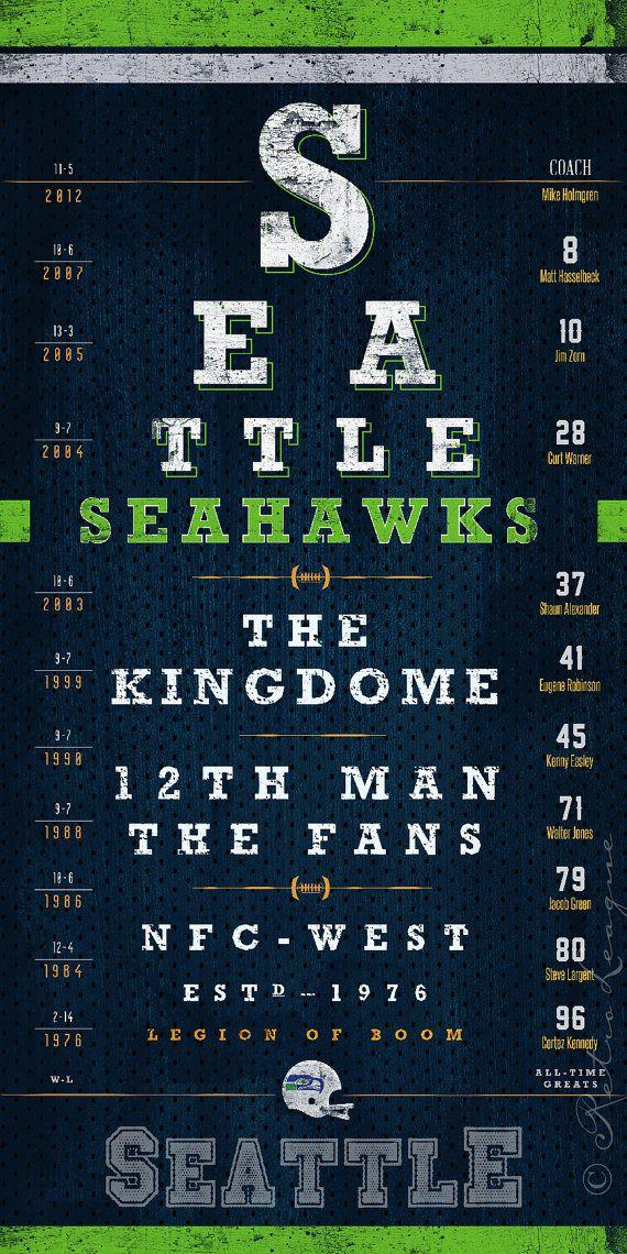 Seattle Seahawks Eye Chart  The 12th Man Club  by RetroLeague