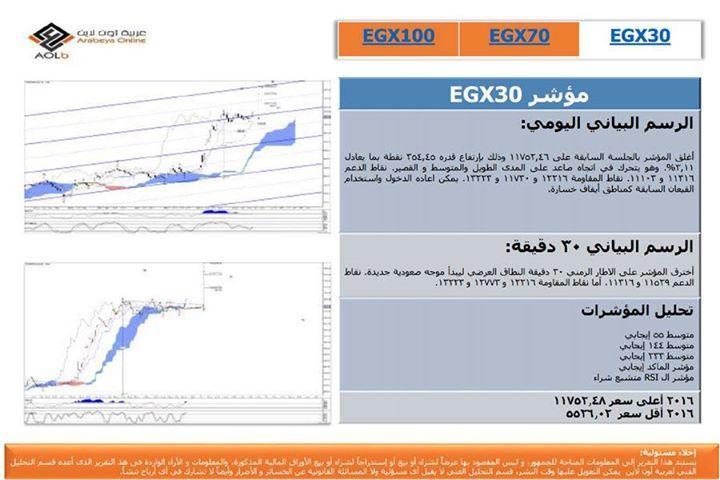- صفحتنا على الفيس بوك Arabeya Online brokerage - عربية اون لايــن للوساطة فى الاوراق المالية - صفحتنا على الفيس بوك http://ift.tt/2dVncOP - المصدر http://ift.tt/2i9Uici