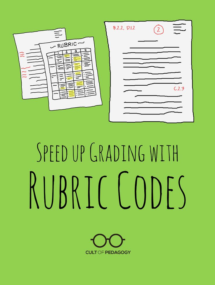 Speed Up Grading With Rubric Codes - I love how everything is explained in a short video!