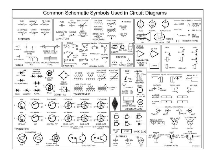 Electrical Engineering Drawing Symbols Pdf Somurich