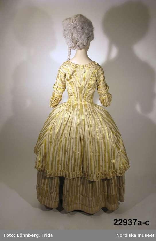 Klänning (Sakord) Svenska nationella dräkten (Preciserat sakord) Robe och kjol (Preciserat sakord) Historik: Produktion: 1780 - 1790 (enligt modell)