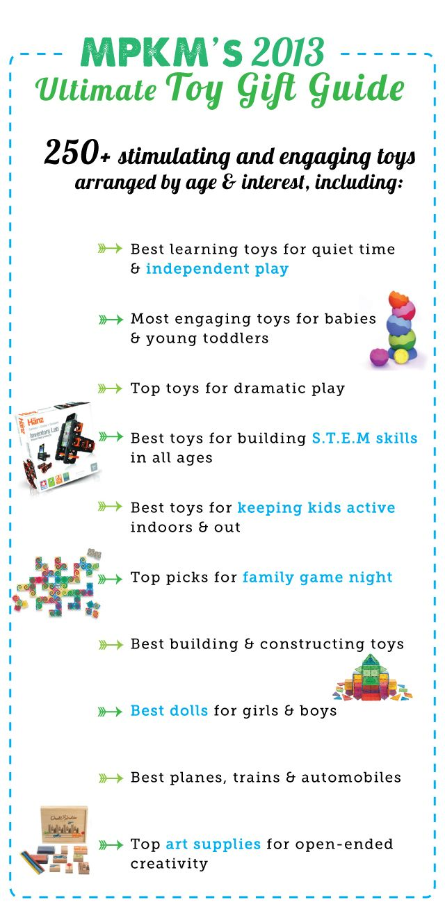 Best gift guides ever - love the detailed descriptions & age suggestions, all I need to get all my Christmas shopping done!: Gift Guide, For Kids, Gifts Ideas, 2013 Gifts, Toys Gifts, Gifts Guide, Modern Parents, Kids Gifts, Messy Kids