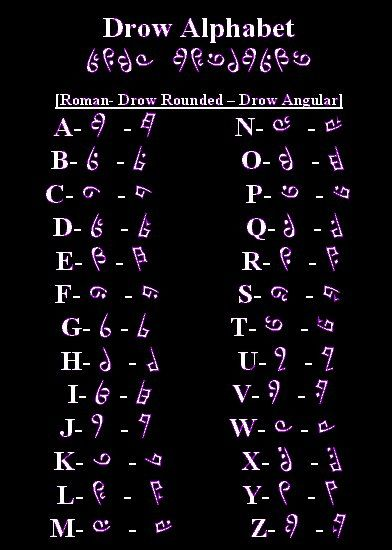 The Drow Alphabet by Marziba on DeviantArt