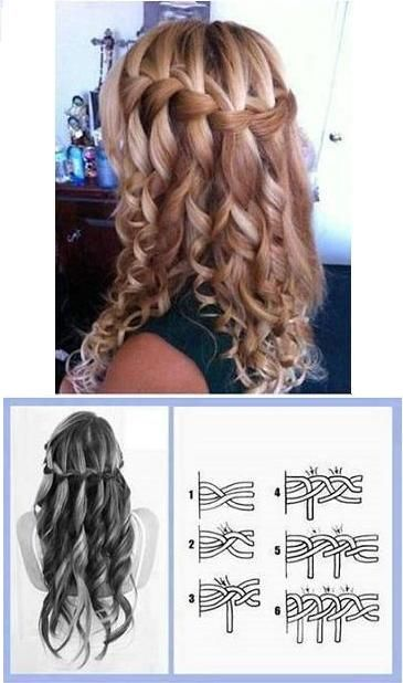 A Great Way for Making Curly Hair Waterfall Braid - I know this is a little late, but I like the graphic.