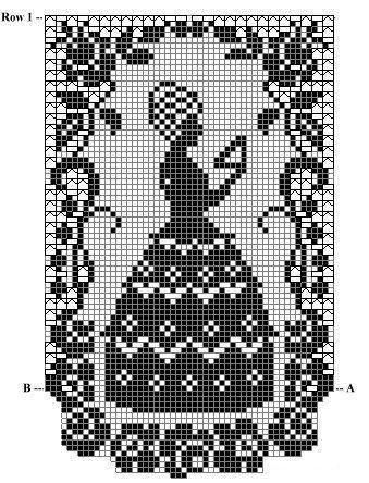 Google Image Result for http://grandmotherspatternbook.com/wp-content/uploads/2010/09/crochetcrinolinechairset3.jpg