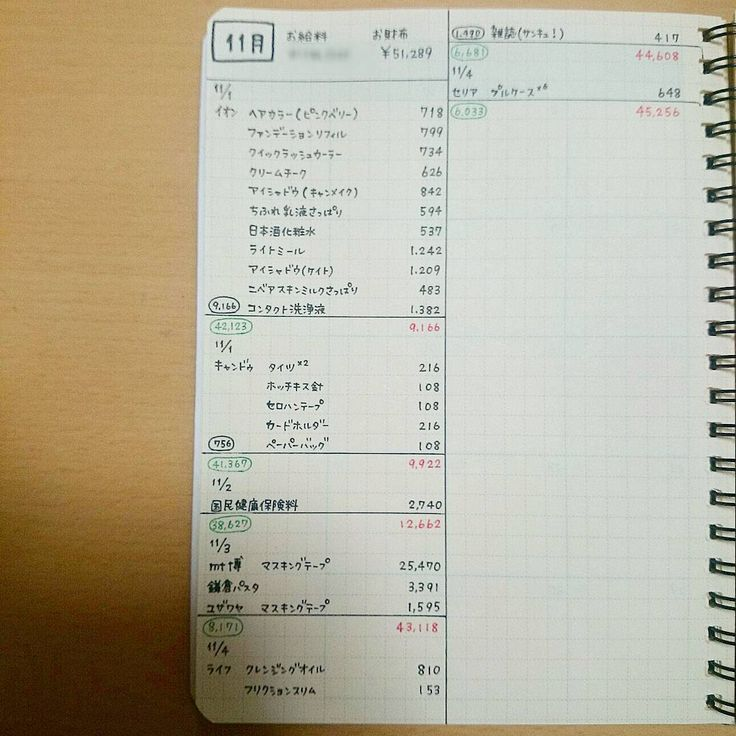 """""""♡*。 わたしの#おこづかい帳 は#づんの家計簿 を参考にしていますヾ(´︶`*)ノ♬ 細かく書き出すの大変だけど楽しい✨ 今月は#mt博 に2回行くので、#節約 とは程遠いけど、出費を把握するためにもきちんと書いています(*^^*) * #お小遣い帳 #づんさんの家計簿 #家計簿"""""""