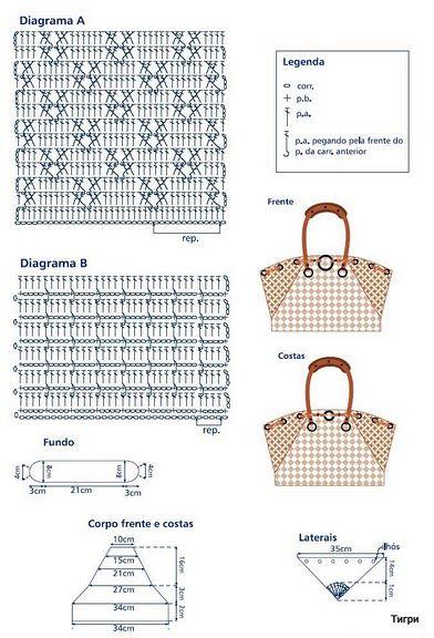 http://wzoryszydelkowe.blogspot.ca/2011/02/torba_21.html