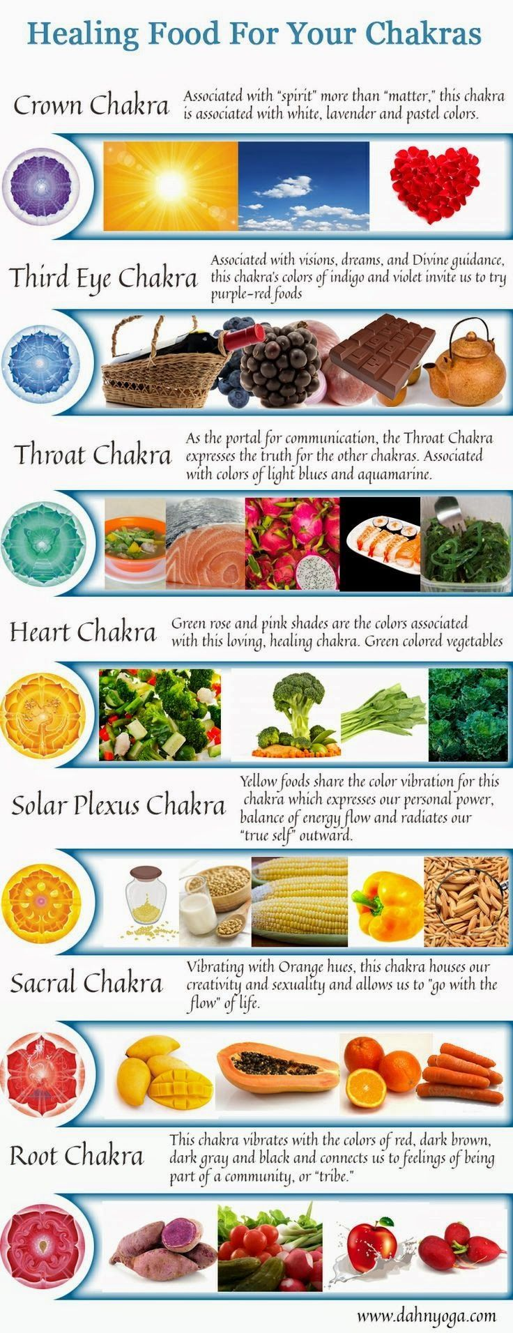 chakra foods ~☆~ Interesting things to think about                                                                                                                                                      Más