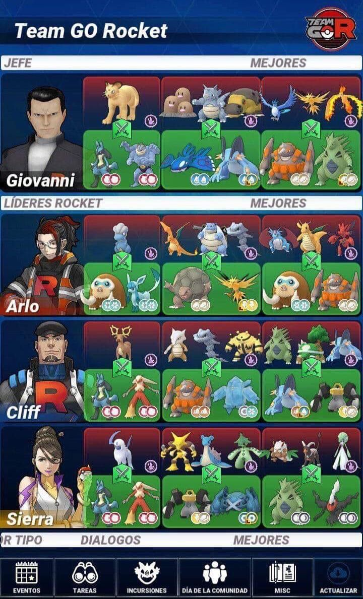 Team Rocket Pokemon Go Giovanni Pokemon Pokemon Giovanni
