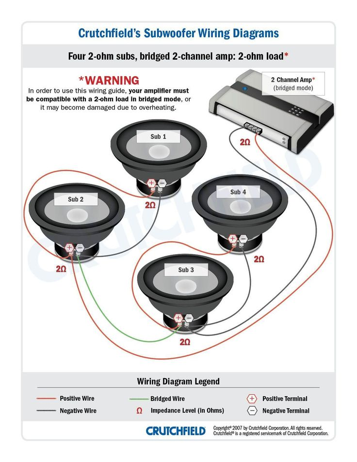Subwoofer Wiring Diagrams With Diagram Sonic Electronix Gooddy Org Best Of Dual 1 Ohm