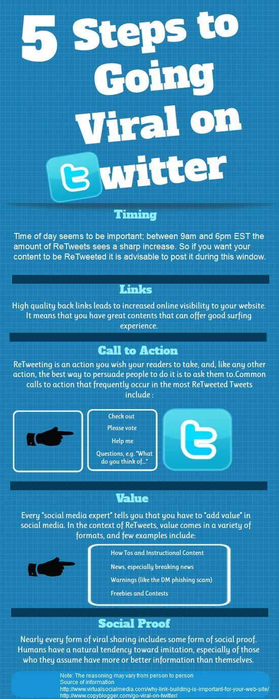 5 Steps to going viral on Twitter #infografia #infographic #socialmedia