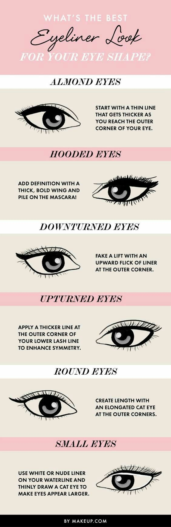 What's the Best Eyeliner Look For Your Eye Shape? Almond, Hooded, Downturned, Upturned, Round, Small / eye makeup