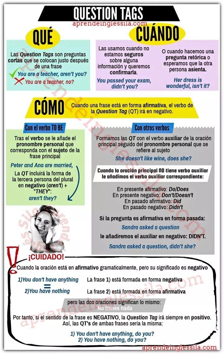 Pin De Kimkim Nunez En Ingles Vocab Vocabulario En Ingles