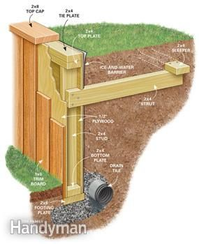 Cross section of a wooden retaining wall. Wooden frame built from treated lumber, set on stone/gravel, and the back & bottom of frame is wrapped with weather proof material. Cheaper & lighter than stone wall