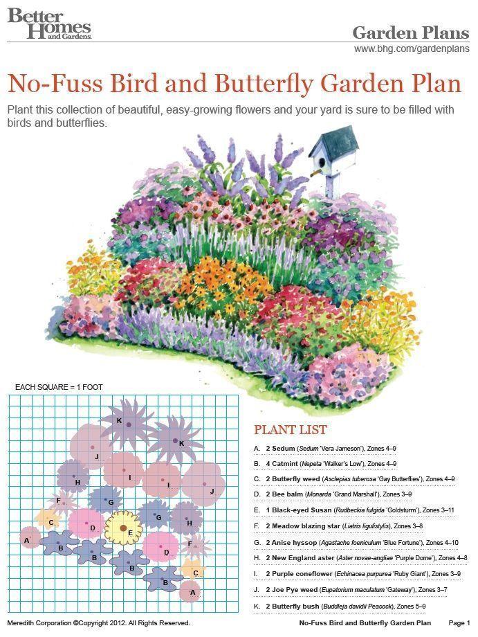 No Fuss Bird And Butterfly Garden Bird Butterfly Garden Nofuss