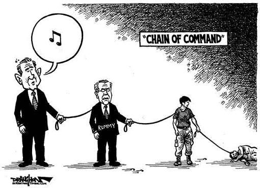 chain of command lynndie england