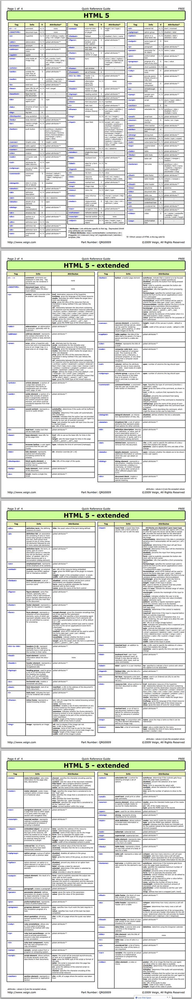 HTML 5 #cheatsheet