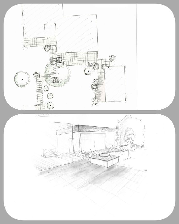 Garden design, draft, perspective, drawing