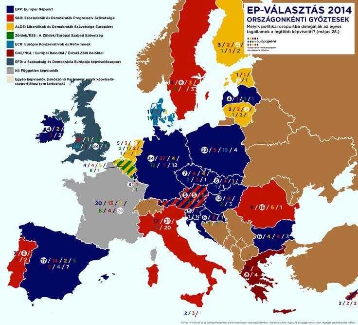 EP-választás 2014 - eredmények http://europapont.blog.hu/2014/05/28/ep2014_eredmenyek