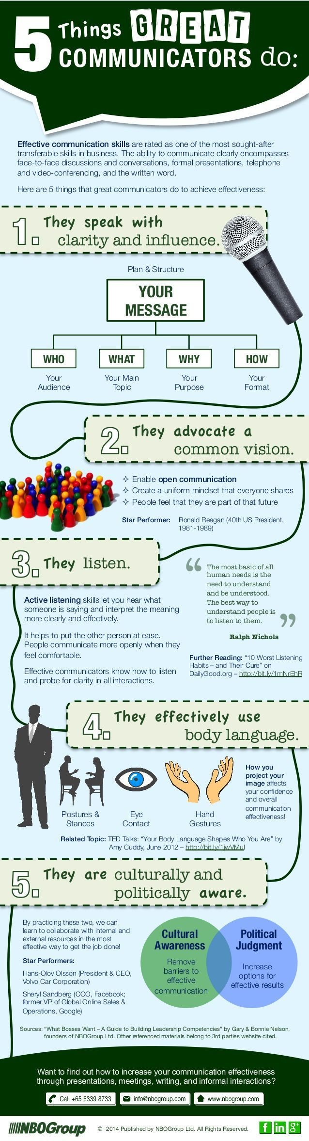 5 cosas que un gran comunicador hace #infografia #infographic#marketing