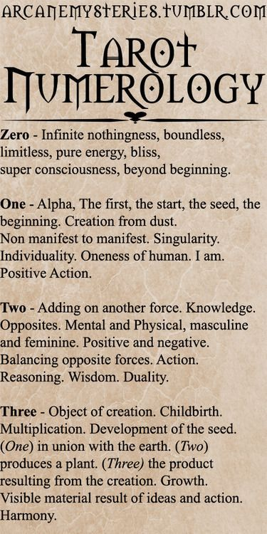 Numerology chart name picture 2