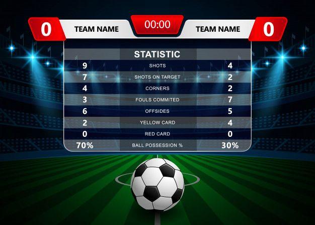 Football Soccer Statistics And Scoreboard Template Football Scoreboard Scoreboard Sports Templates