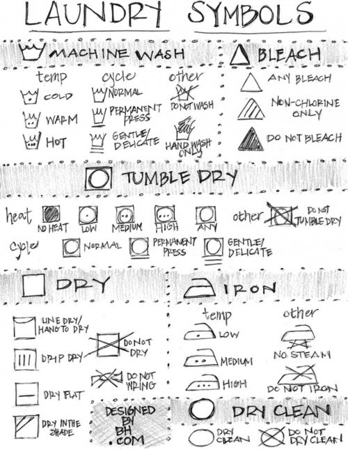 // laundry symbols decoded, dude