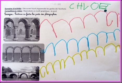 graphisme, images inductrices