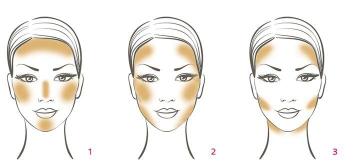 """Esistono 3 diversi metodi di applicazione del bronzer:  1. """"Baciata dal Sole"""" Per un look più naturale che imita l'effetto della tintarella ottenuta con i raggi del sole, la scelta migliore è quella di applicare il bronzer proprio in quei punti del viso che si abbronzano con più facilità: fronte, naso, zigomi e mento. Usando un pennello adatto, come lo Stippling Brush, preleva un po' di prodotto e stendilo a strati sottili creando un effetto naturale e sfumato. Per non creare un distacco…"""