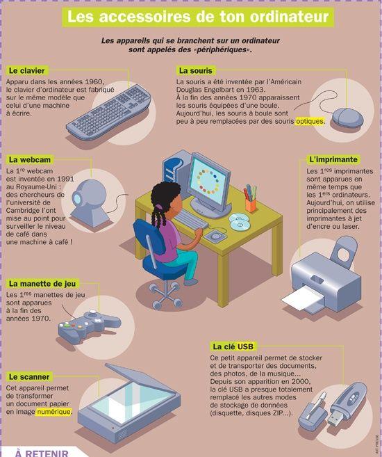 les accessoires de ton ordinateur