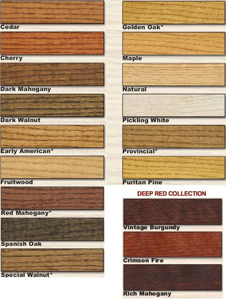 Old Masters Gel Stain Color Chart Sold In Pints DIY