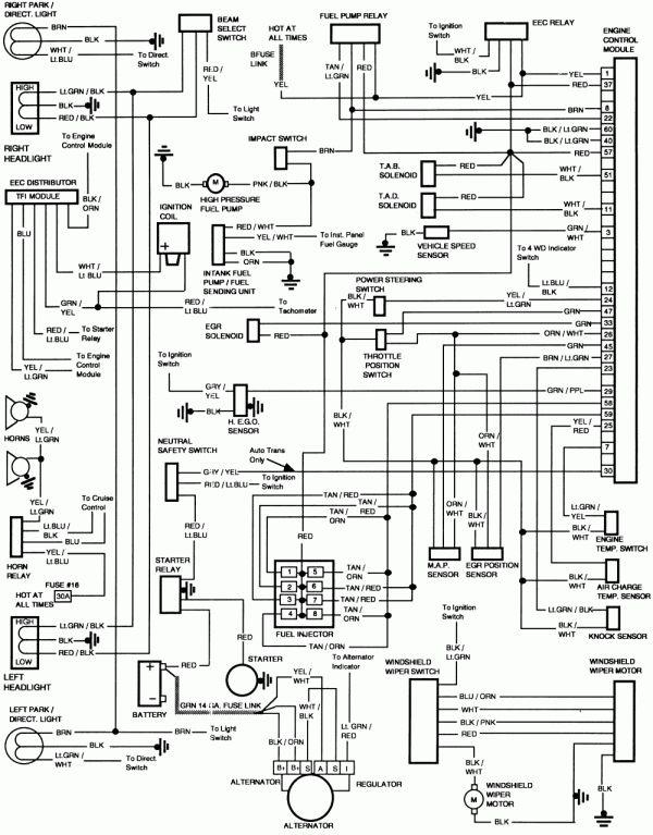 15 1986 Ford F150 Engine Wiring Diagram 1995 Ford F150 F150 Electrical Wiring Diagram