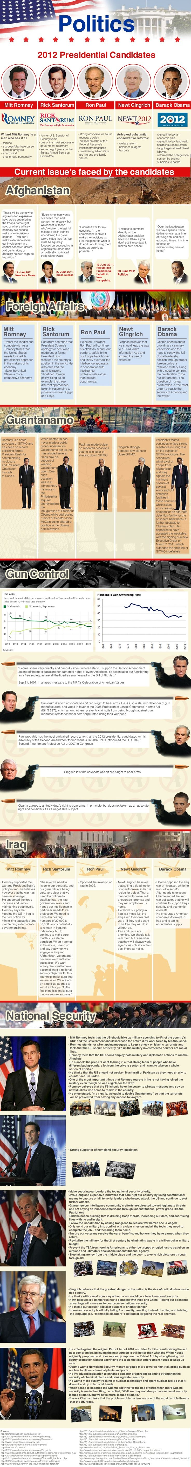 best 25+ presidential candidates ideas on pinterest | 2012