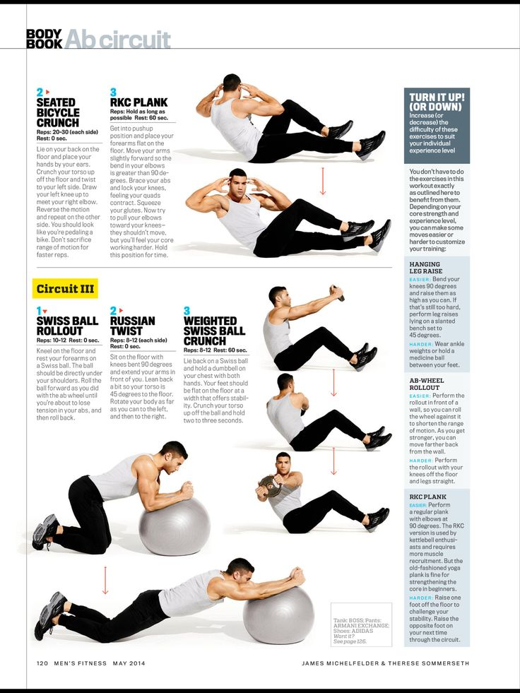 Ab Circuit Seated Bicycle Crunch Rkc Plank Swiss