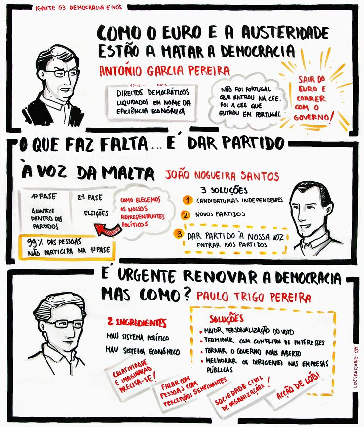 """António Garcia Pereira - """"Como o euro e a austeridade estão a matar a Democracia""""; João Nogueira Santos - """"O que faz falta… é dar partido à voz da malta"""";  Paulo Trigo Pereira - """"É urgente renovar a democracia. Mas como?"""";"""