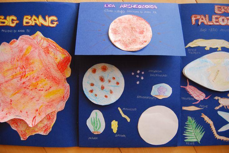 Esperienze di homeschooler: L'evoluzione della Terra... La preistoria dei Dinosauri