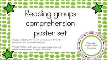 This poster set is designed for the following reading strategies: predicting, text-to-self connections, text-to-text connections and text-to-world connections.Included in the resource are:- apple posters with the individual letters to spell out the word reading- reading groups posters (5 different colours ready for you to write names on)- comprehension strategy definition poster for each of the four skills- sentence starter posters for each of the skills- questioning prompt cards for each…