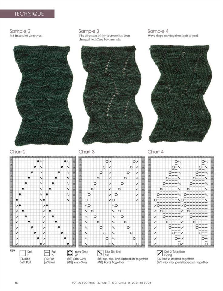 Zig zag lace variations
