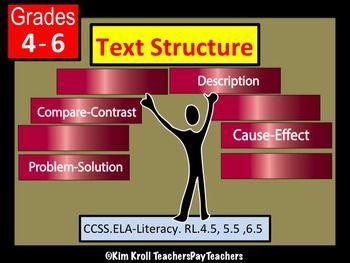Compare/Contrast, Description, Cause/Effect, and Problem/ Solution...