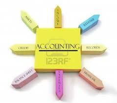 Accounting is a hub and has various divisions like book-keeping, taxation, financial services, returns preparation and so on.