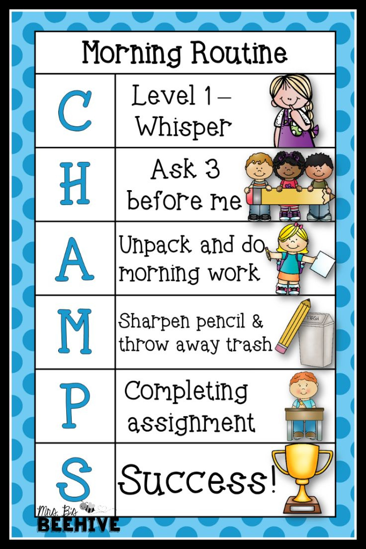 CHAMPS Notebook Version (PBIS) - Set clear expectations for your students for each activity!