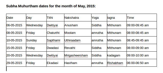 Subha Muhurtham month of May