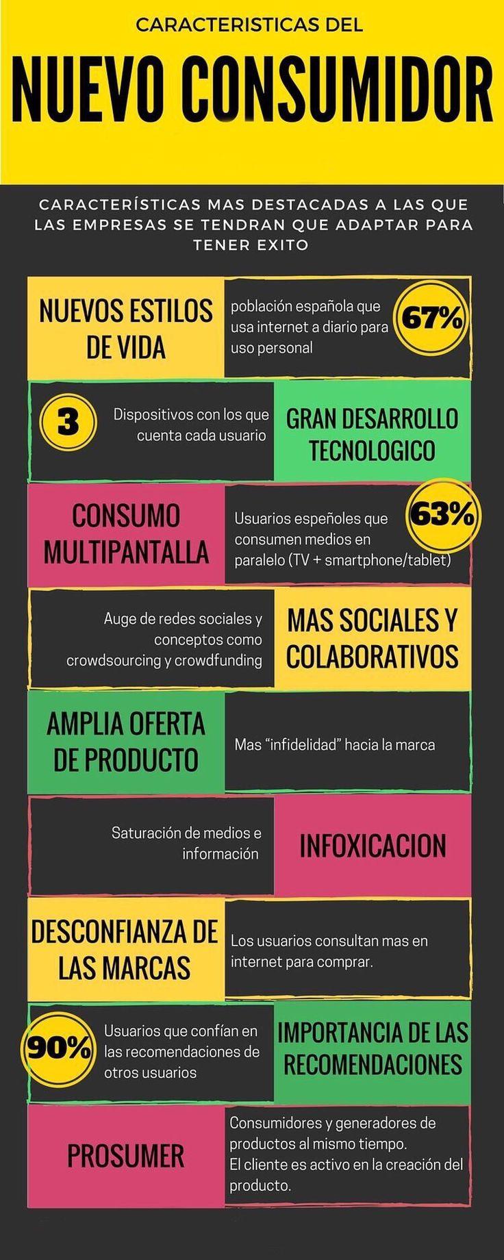 #marketing #marketingpersonal #marketingideas #negocios #follow #follow4follow #marketers