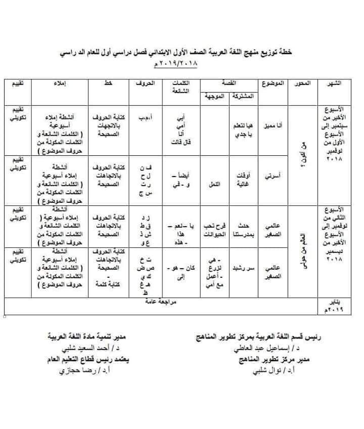 لاول توزيع منهج اللغة العربية والرياضيات الجديد للصف الاول الابتدائى Word Search Puzzle Words Resources
