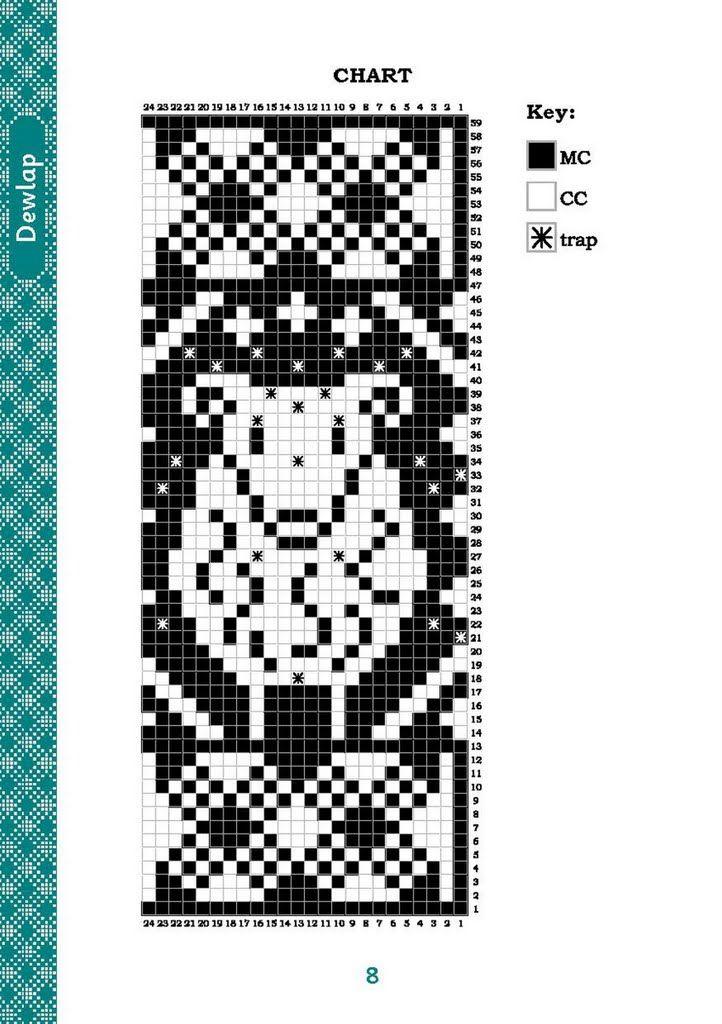Knit Chart: Ram